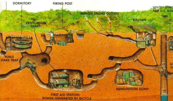 Essential Vietnam Tour- Cu Chi tunnels- Culture Pham Travel