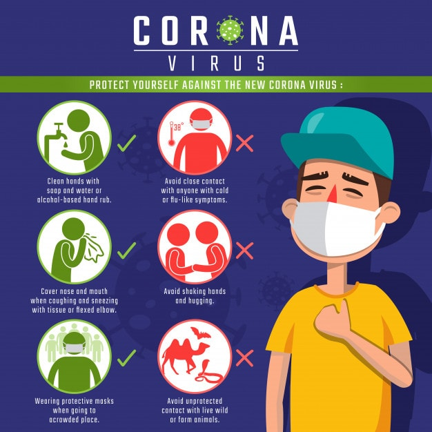 How to protect yourself against coronavirus- Culture Pham Travel